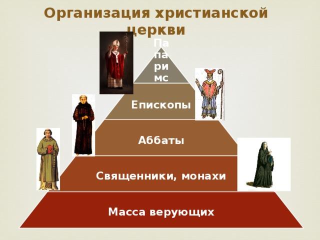 Организация христианской церкви Папа римский Епископы Аббаты Священники, монахи Масса верующих