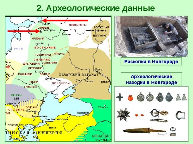 2. Археологические данные Раскопки в Новгороде Археологические находки в Новгороде