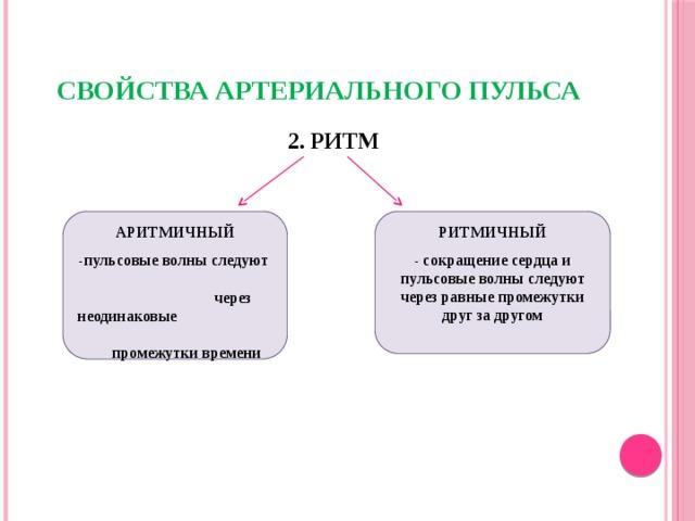СВОЙСТВА АРТЕРИАЛЬНОГО ПУЛЬСА 2. РИТМ РИТМИЧНЫЙ АРИТМИЧНЫЙ - сокращение сердца и пульсовые волны следуют через равные промежутки друг за другом -пульсовые волны следуют через неодинаковые промежутки времени