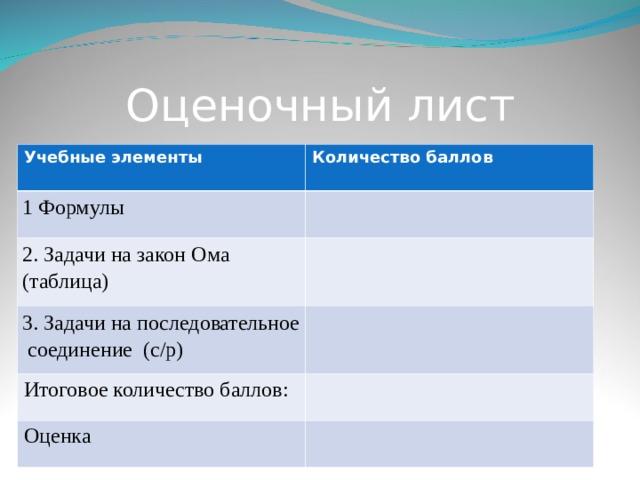 Оценочный лист Учебные элементы Количество баллов 1 Формулы 2. Задачи на закон Ома (таблица) 3. Задачи на последовательное соединение (с/р) Итоговое количество баллов: Оценка