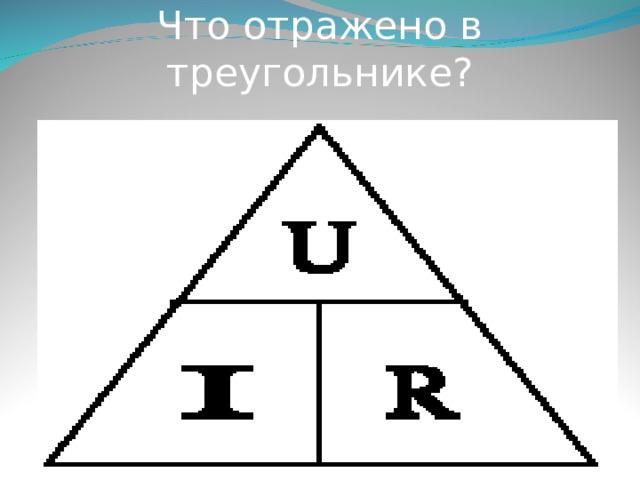 Что отражено в треугольнике?