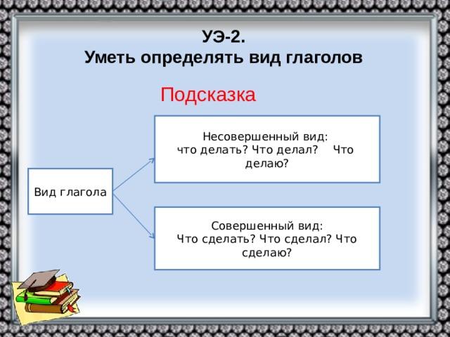 УЭ-2.  Уметь определять вид глаголов  Подсказка Несовершенный вид: что делать? Что делал? Что делаю? Вид глагола Совершенный вид: Что сделать? Что сделал? Что сделаю?