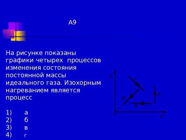 A9 На рисунке показаны графики четырех процессов изменения состояния постоянной массы идеального газа. Изохорным нагреванием является процесс 1)  а 2)  б 3)  в 4)  г