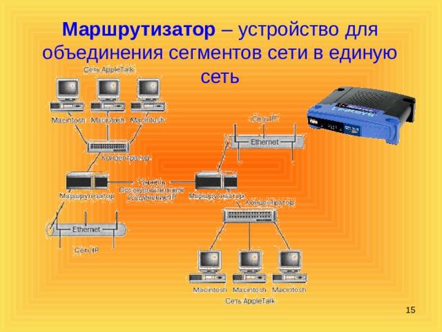 Маршрутизатор – устройство для объединения сегментов сети в единую сеть