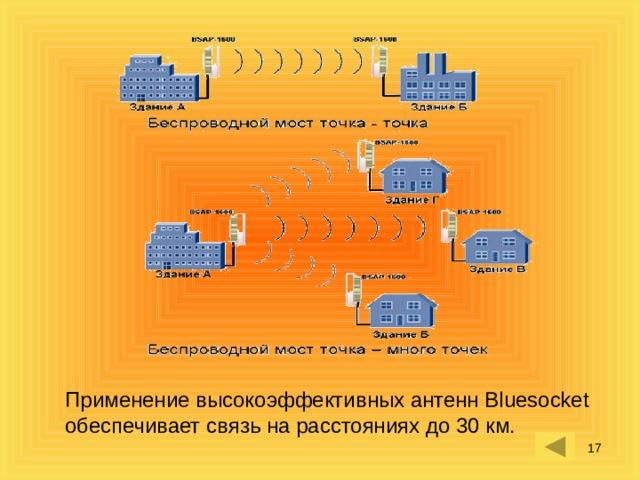 Применение высокоэффективных антенн Bluesocket обеспечивает связь нарасстояниях до30км.