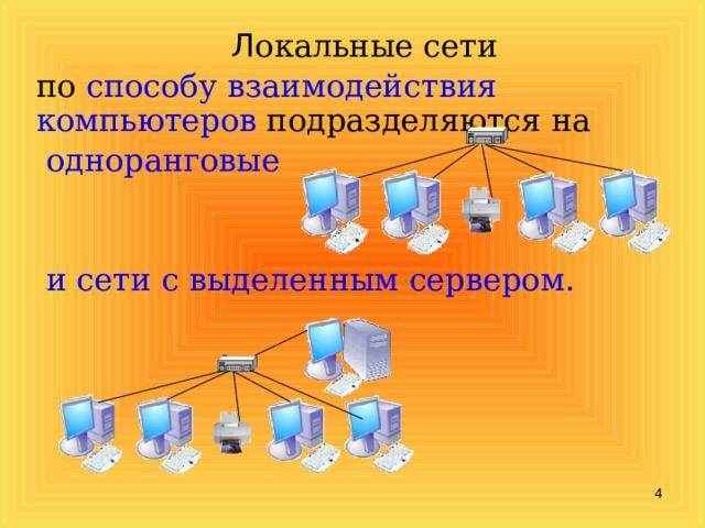 Л окальные сети по способу взаимодействия компьютеров подразделяются на  одноранговые  и сети с выделенным сервером.