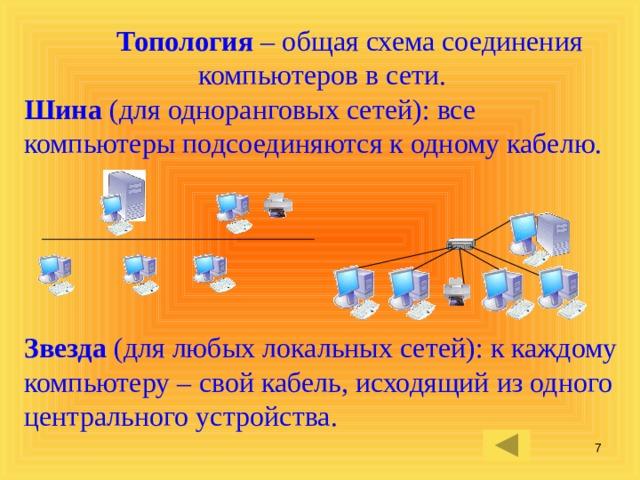 Топология – общая схема соединения компьютеров в сети. Шина (для одноранговых сетей): все компьютеры подсоединяются к одному кабелю.    Звезда (для любых локальных сетей): к каждому компьютеру – свой кабель, исходящий из одного центрального устройства.