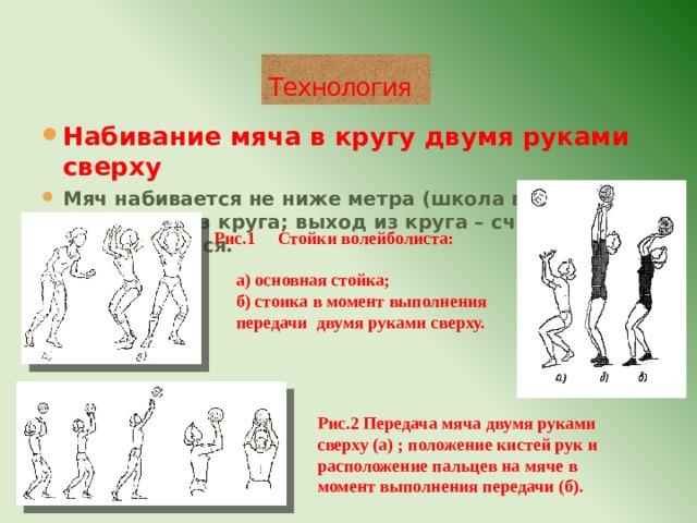 Рис.2 Передача мяча двумя руками сверху (а) ; положение кистей рук и расположение пальцев на мяче в момент выполнения передачи (б). Технология Набивание мяча в кругу двумя руками сверху Мяч набивается не ниже метра (школа волейбола), не выходя из круга; выход из круга – счет прекращается. Рис.1 Стойки волейболиста:   а) основная стойка;  б) стоика в момент выполнения  передачи двумя руками сверху.