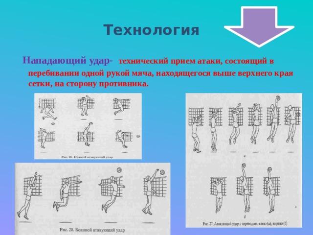Технология  Нападающий удар- технический прием атаки, состоящий в перебивании одной рукой мяча, находящегося выше верхнего края сетки, на сторону противника.