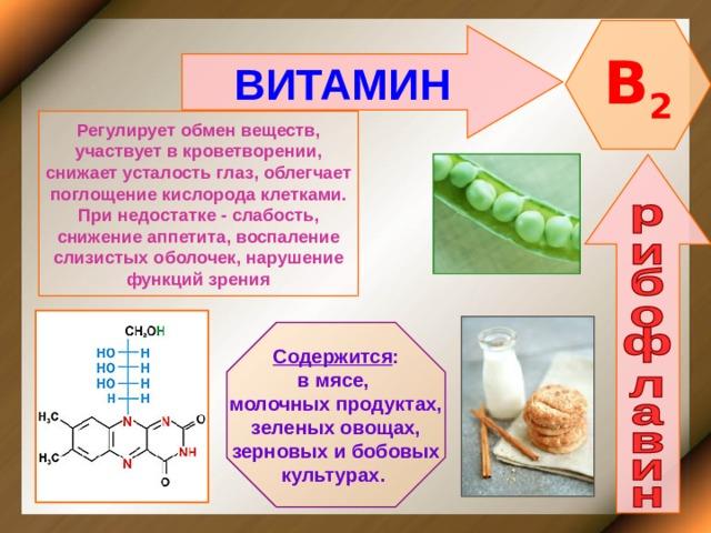 B 2 ВИТАМИН  Регулирует обмен веществ, участвует в кроветворении, снижает усталость глаз, облегчает поглощение кислорода клетками. При недостатке - слабость, снижение аппетита, воспаление слизистых оболочек, нарушение функций зрения Содержится : в мясе, молочных продуктах, зеленых овощах, зерновых и бобовых культурах.