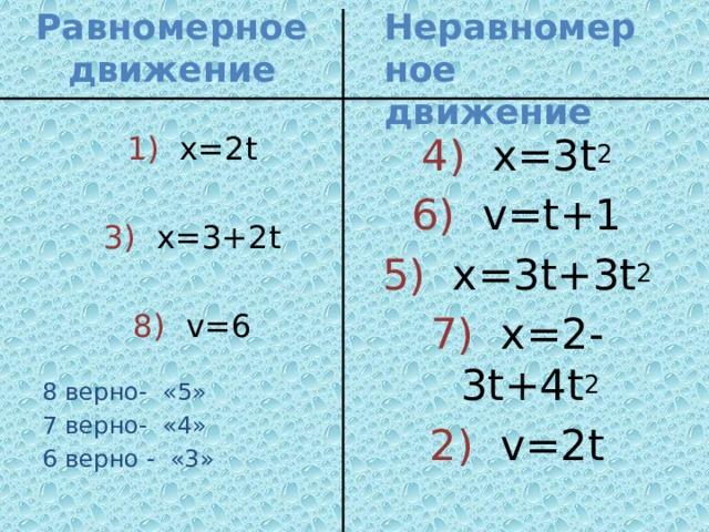 Неравномерное  движение Равномерное  движение 4) х=3t 2 1) х=2t 6) v=t+1 3) х=3+2t 5) х=3t+3t 2 7) х=2-3t+4t 2 8) v=6 2) v=2t 8 верно- «5» 7 верно- «4» 6 верно - «3»
