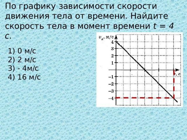 По графику зависимости скорости движения тела от времени. Найдите скорость тела в момент времени t = 4 с. 1) 0 м/с 2) 2 м/с 3) - 4м/с 4) 16 м/с