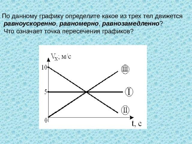 По данному графику определите какое из трех тел движется  равноускоренно , равномерно , равнозамедленно ?  Что означает точка пересечения графиков?