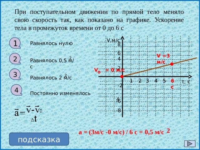 При поступательном движении по прямой тело меняло свою скорость так, как показано на графике. Ускорение тела в промежуток времени от 0 до 6 с V,м/с 1 Равнялось нулю 8 6 V =3 м/с 2 4 2 Равнялось 0,5 м/ с 2 V = 0 м/c 3  0 2 Равнялось 2 м/с 6 c 4 5 1 3 2 t, с -2 4 -4 Постоянно изменялось -6 -8 2 а = (3м/с -0 м/с) / 6 с = 0,5 м/с подсказка