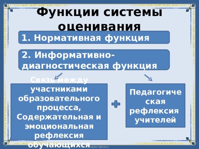 Функции системы оценивания 1. Нормативная функция 2. Информативно-диагностическая функция Связь между участниками образовательного процесса, Педагогическая рефлексия учителей Содержательная и эмоциональная рефлексия обучающихся
