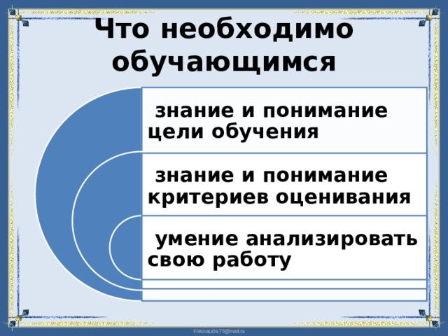 Что необходимо обучающимся  знание и понимание цели обучения  знание и понимание критериев оценивания  умение анализировать свою работу