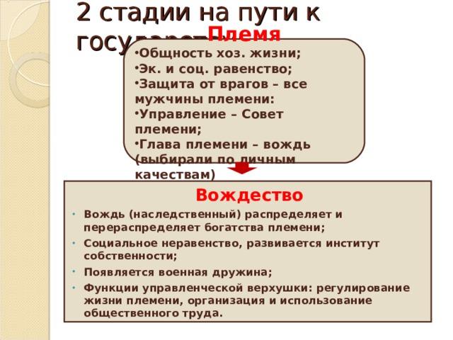 2 стадии на пути к государству: Племя Общность хоз. жизни; Эк. и соц. равенство; Защита от врагов – все мужчины племени: Управление – Совет племени; Глава племени – вождь (выбирали по личным качествам) Вождество
