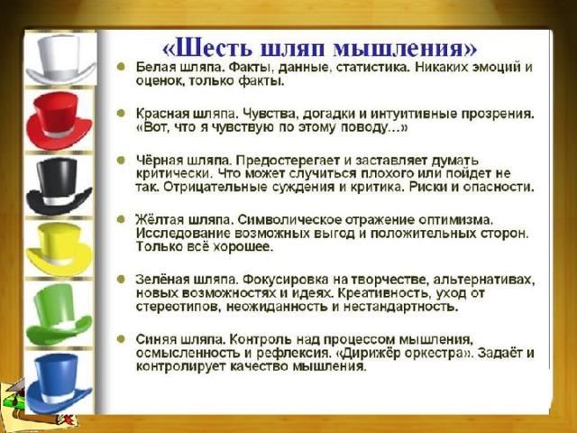Провести анализ текста  Красный цвет  – эмоциональное восприятие текста, непосредственная читательская реакция;  Белый цвет – изложение фактов, описание статистики;  Черный цвет – негативная, критическая реакция определяющая деятельность человека;  Желтый цвет – обращается внимание на положительную деятельность человека;  Синий цвет  – аналитический, найти информацию, показывающую значимость человеческого разума;  Зеленый цвет  – найти информацию об изобретательской, творческой деятельности человека.