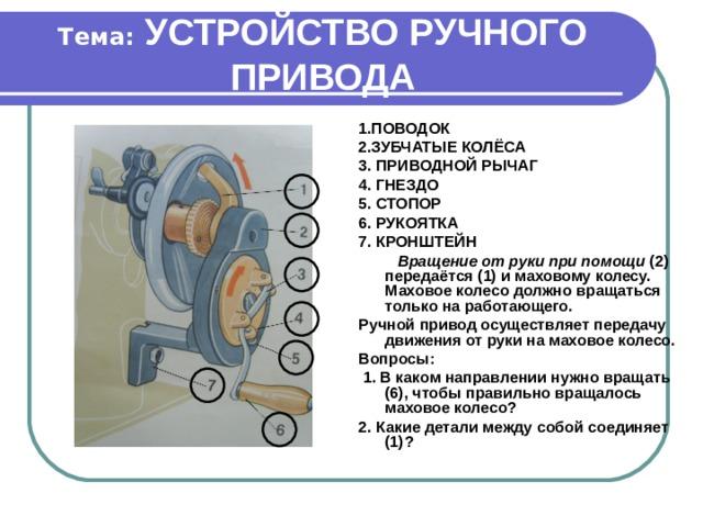 Тема: УСТРОЙСТВО РУЧНОГО ПРИВОДА 1.ПОВОДОК 2.ЗУБЧАТЫЕ КОЛЁСА  3. ПРИВОДНОЙ РЫЧАГ  4. ГНЕЗДО 5. СТОПОР 6. РУКОЯТКА 7. КРОНШТЕЙН  Вращение от руки при помощи  (2)  передаётся (1) и маховому колесу. Маховое колесо должно вращаться только на работающего. Ручной привод осуществляет передачу движения от руки на маховое колесо. Вопросы:  1. В каком направлении нужно вращать (6), чтобы правильно вращалось маховое колесо? 2. Какие детали между собой соединяет (1)?