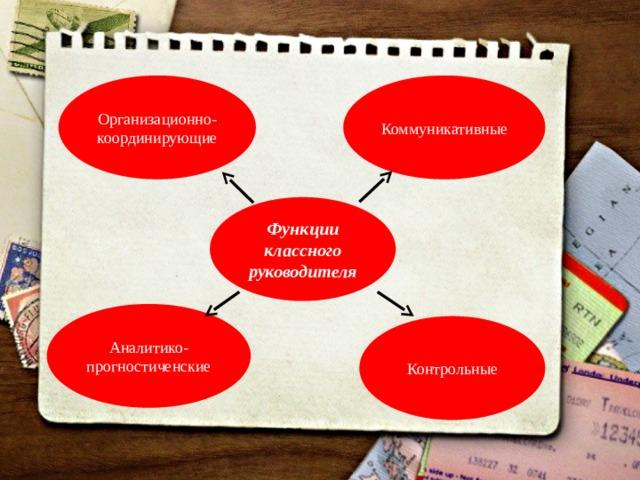 Организационно-координирующие Коммуникативные Функции классного руководителя Аналитико-прогностиченские Контрольные