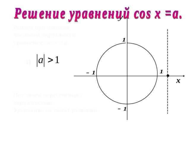 Решим при помощи числовой окружности уравнение cos х =  a .   1)  Нет точек пересечения с окружностью. Уравнение не имеет решений.