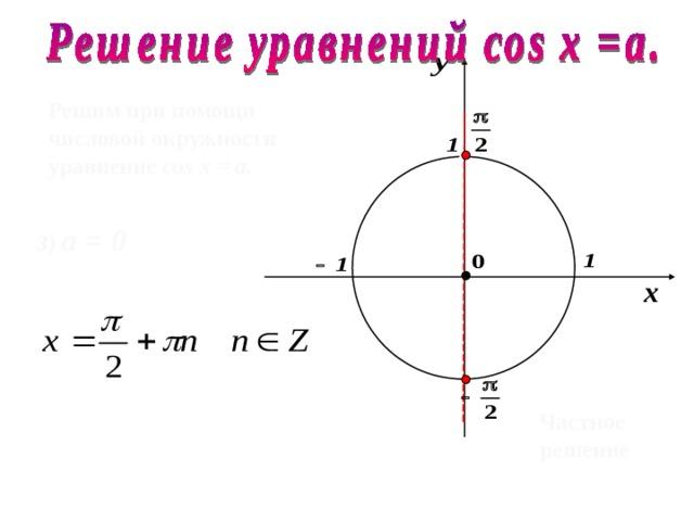 Решим при помощи числовой окружности уравнение cos х =  a .  3) а = 0 Частное решение