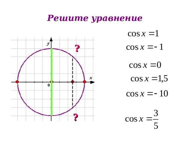 Решите уравнение 1 ? ? -1