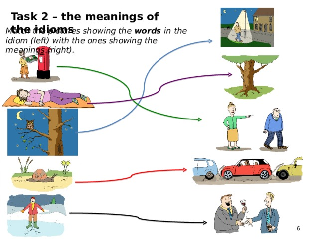 Task 2 – the meanings of the idioms Match the pictures showing the words in the idiom (left) with the ones showing the meanings (right).
