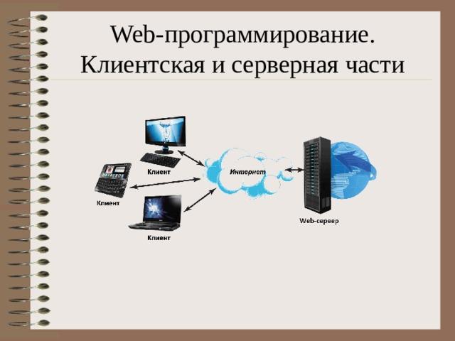 Web -программирование.  Клиентская и серверная части