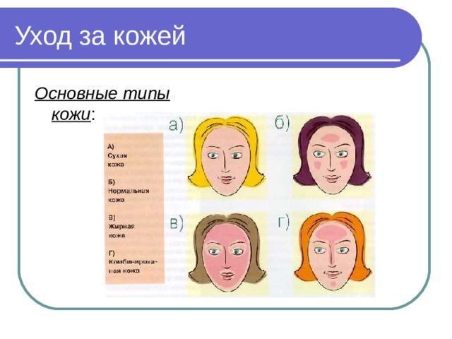 Уход за кожей Основные типы кожи :