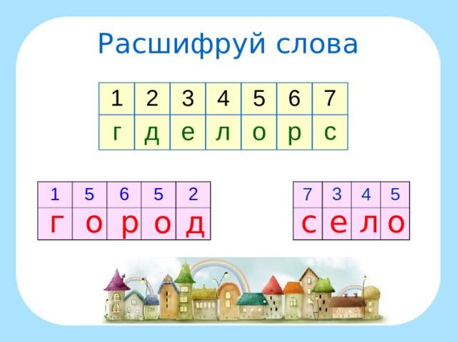 Расшифруй слова 1 2 г 3 д 4 е л 5 6 о 7 р с 7 3 1 4 5 5 6 5 2 г о р с е л о о д