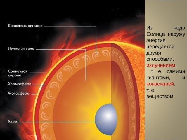 Из недр Солнца наружу энергия передается двумя способами: излучением ,  т. е. самими квантами, и конвекцией , т. е. веществом.