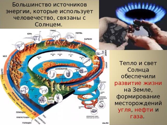 Большинство источников энергии, которые использует человечество, связаны с Солнцем. Тепло и свет Солнца обеспечили развитие жизни на Земле, формирование месторождений угля , нефти и газа .
