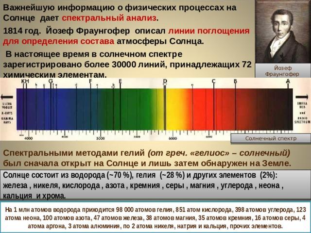 Важнейшую информацию о физических процессах на Солнце дает спектральный анализ . 1814 год. Йозеф Фраунгофер описал линии поглощения для определения состава атмосферы Солнца.  В настоящее время в солнечном спектре зарегистрировано более 30000 линий, принадлежащих 72 химическим элементам.   Йозеф Фраунгофер Солнечный спектр Спектральными методами гелий (от греч. «гелиос» – солнечный) был сначала открыт на Солнце и лишь затем обнаружен на Земле. Солнце состоит из водорода (~70%), гелия (~28%) и других элементов (2%): железа, никеля, кислорода, азота, кремния, серы, магния, углерода, неона, кальция и хрома. На 1 млн атомов водорода приходится 98000 атомов гелия, 851 атом кислорода, 398 атомов углерода, 123 атома неона, 100 атомов азота, 47 атомов железа, 38 атомов магния, 35 атомов кремния, 16 атомов серы, 4 атома аргона, 3 атома алюминия, по 2 атома никеля, натрия и кальция, прочих элементов.