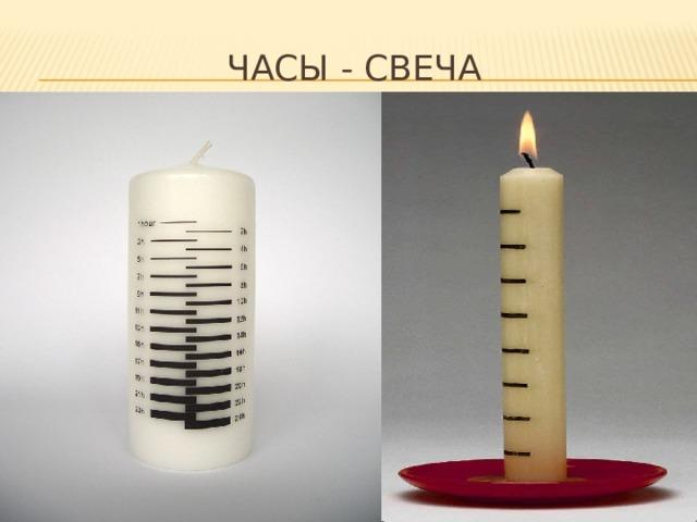 Часы - свеча