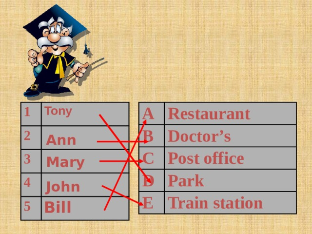 1 A B 2 Tony Restaurant C 3 Doctor's Post office D 4 E 5 Park Train station Ann Mary John Bill