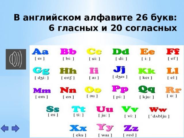 В английском алфавите 26 букв:  6 гласных и 20 согласных