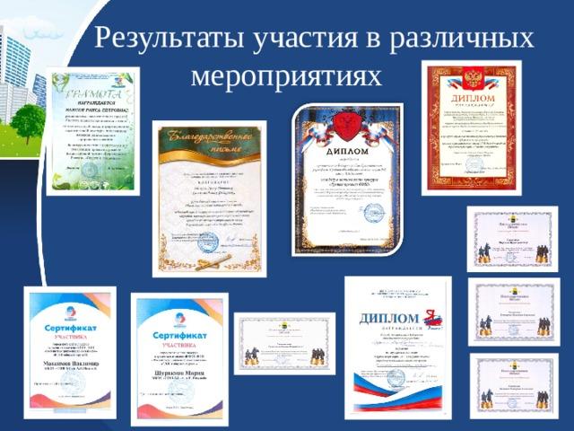 Результаты участия в различных мероприятиях