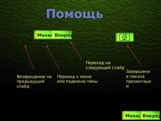 Помощь  Меню Назад Вперед Переход на следующий слайд Завершение показа презентации Переход к меню или подменю темы Возвращение на предыдущий слайд Вперед  Меню