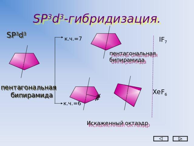 SP 3 d 3 - гибридизация. SP 3 d 3 к.ч.=7 IF 7 пентагональная бипирамида пентагональная  бипирамида ХеF 6 к.ч.= 6 Искаженный октаэдр
