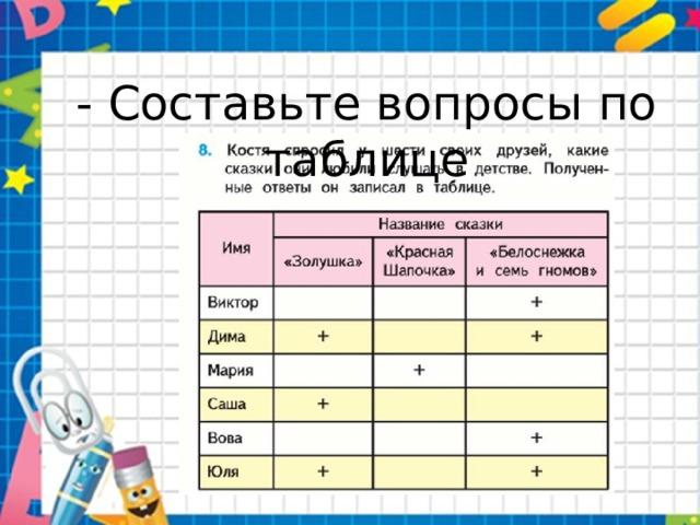 - Составьте вопросы по таблице