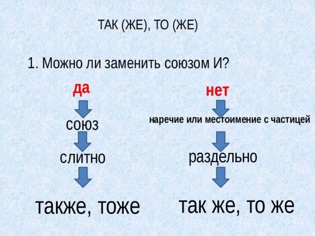 ТАК (ЖЕ), ТО (ЖЕ) 1. Можно ли заменить союзом И? да нет союз наречие или местоимение с частицей раздельно слитно так же, то же также, тоже