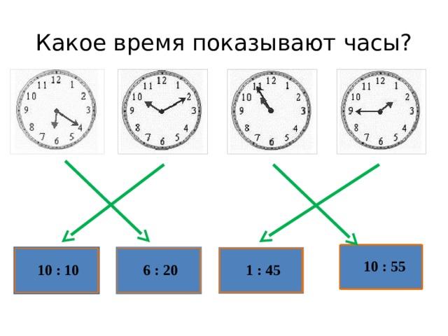 Какое время показывают часы? Актуализация знаний по теме прошлого урока 10 : 55 1 : 45 10 : 10 6 : 20 3