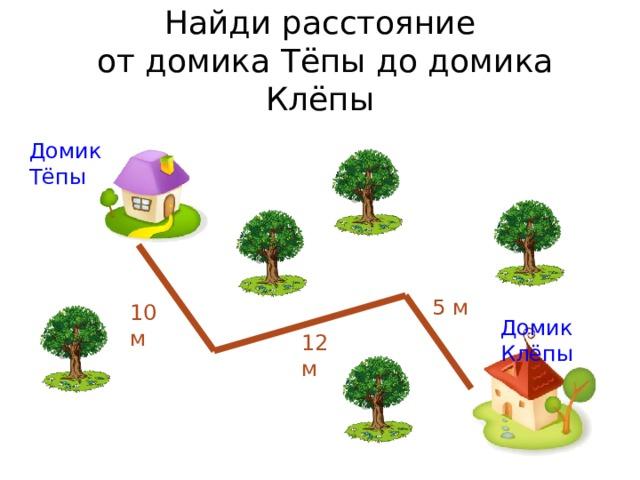 Найди расстояние  от домика Тёпы до домика Клёпы Домик Тёпы 5 м 10 м Домик Клёпы 12 м 6