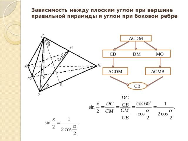 Зависимость между плоским углом при вершине правильной пирамиды и углом при боковом ребре   ΔCDM CD DM MO ΔCMB ΔCDM CB