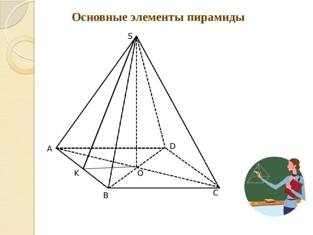 Основные элементы пирамиды S D А О K С В