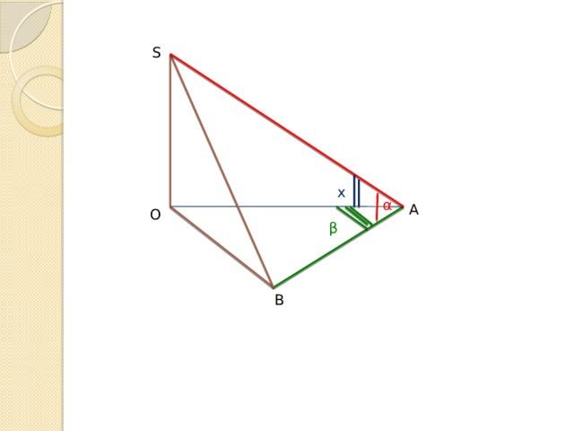 S x α A O β B