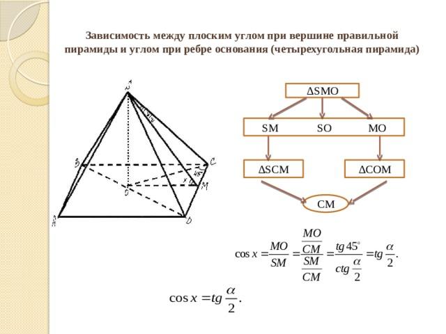 Зависимость между плоским углом при вершине правильной пирамиды и углом при ребре основания (четырехугольная пирамида)   ΔSMO SM SO MO ΔCOM ΔSCM CM