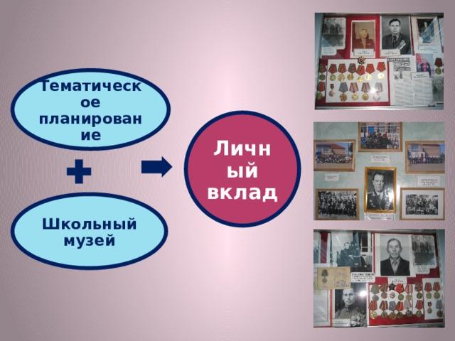 Тематическое планирование Личный вклад Школьный музей