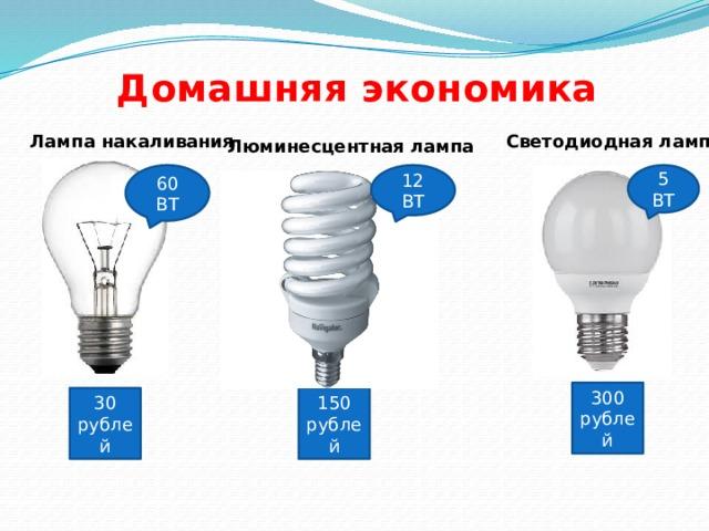Домашняя экономика Лампа накаливания Светодиодная лампа Люминесцентная лампа 60 ВТ 5 ВТ 12 ВТ 300 рублей 30 рублей 150 рублей